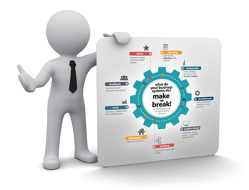 Print Management Infographic
